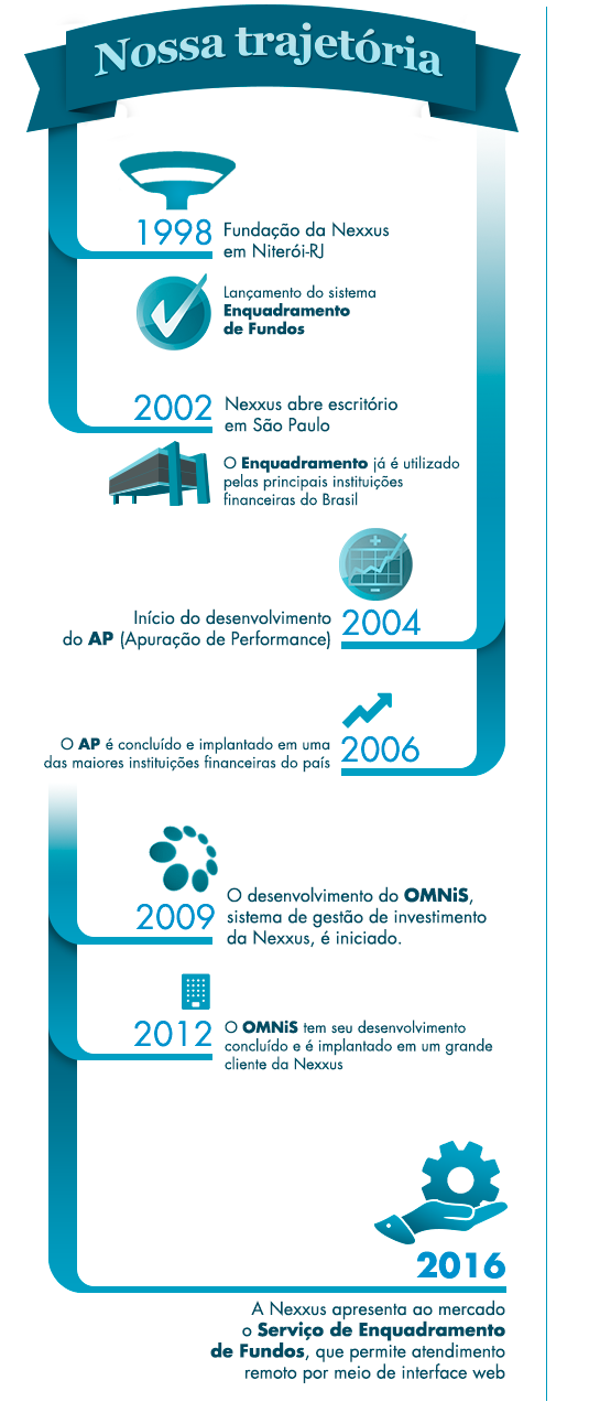 infografico_traj